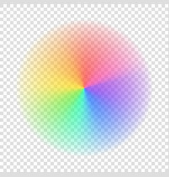 Gradient rainbow color circle vector