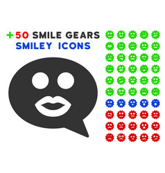 kiss smiley message icon with bonus facial vector image