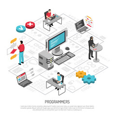 Programmers work isometric background composition vector