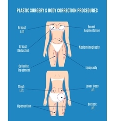 Plastic surgery body correction vector image