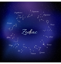 Zodiac signs constellations vector
