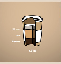 cut cardboard glass with latte coffee drink vector image