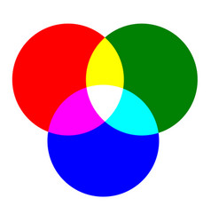 Primary colors red green blue and mixing color vector