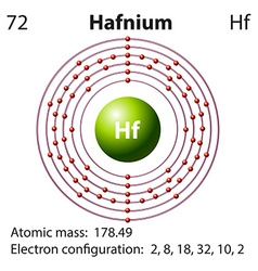 Diagram representation of the element hafnium vector image