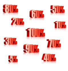 Discount numbers vector