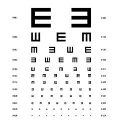 eye test chart vector image