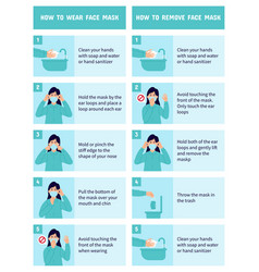 How to wear and remove face mask properly vector