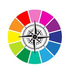 Colour wheel compass vector