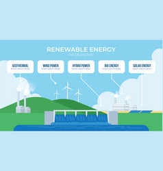 infographic 5 renewable energy sources vector image