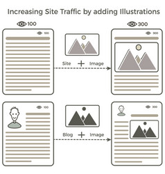 increasing site traffic by adding images vector image
