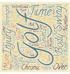 Victoria Albert Museum text background wordcloud vector
