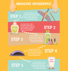 Manicure infographic set vector