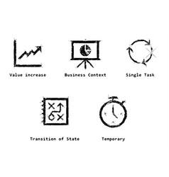 Project characteristics vector