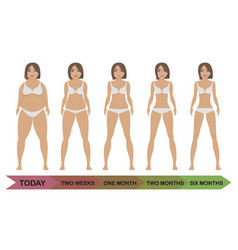 fat and thin girls vector image vector image