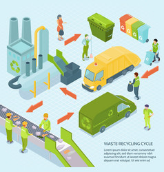 garbage recycling cycle isometric vector image