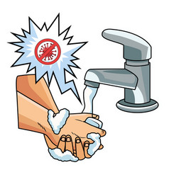 Hands washing prevention method covid19 pandemic vector