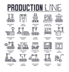 Production outline icons collection set industry vector