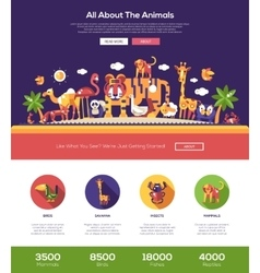 All about animals website header banner with vector
