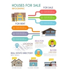 House Sale Infographics vector image
