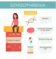 infographic set of schizophrenia causes vector image
