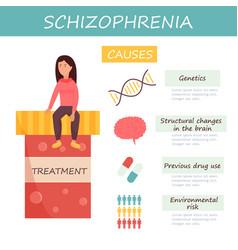 Infographic set schizophrenia causes vector