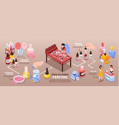 Perfume isometric infographics vector