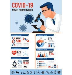 coronavirus covid19-19 healthcare and medical vector image