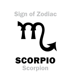Astrology Sign of Zodiac SCORPIO The Scorpion vector