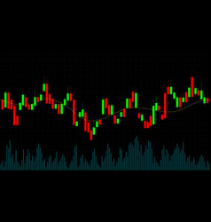candlestick forex trading online chart financial vector image