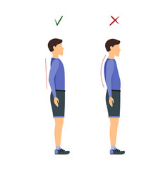 correct or incorrect standing and walking posture vector image