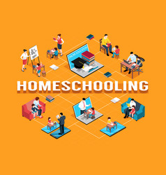isometric family homeschooling flowchart vector image
