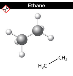 ethane chemical natural gas component vector image