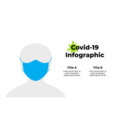 human in medical mask covid-19 infographic vector image