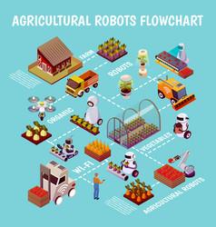 Robotised husbandry farm flowchart vector