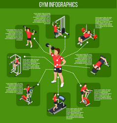 Colored gym infographics vector