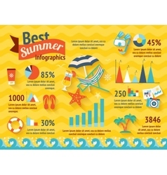 Beach Colored Infographic vector image