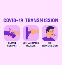 Coronavirus covid-19 transmission infographics vector