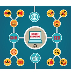 Infographic of internet marketing vector image vector image