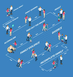 Family problems isometric infographics vector