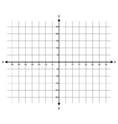 Cartesian Coordinate System vector