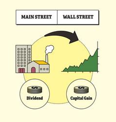 main street wall street vector image