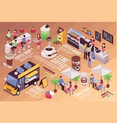 Coffee house isometric infographics vector
