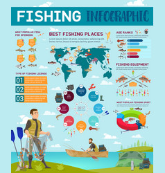 Fishing sport infographic fishery and charts icons vector