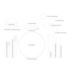 Template cutlery hint rules for arranging vector