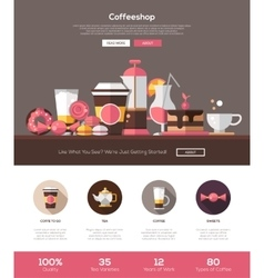 Coffee shop cafe bakery website template with vector image