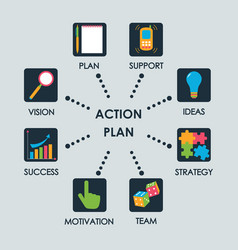 action plan concept with icon vector image