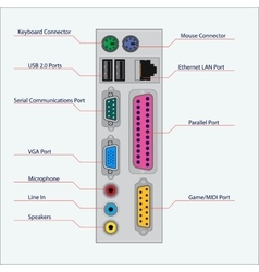 Connectors computer unit vector image