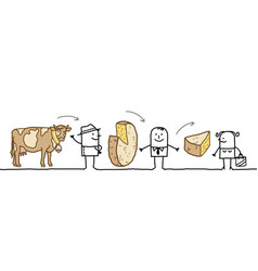 Cartoon characters - cheese production chain vector