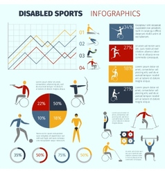 Disabled Sports Infographics vector