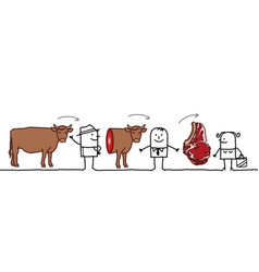 Cartoon characters - beef production chain vector